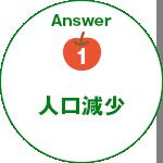 answer1.人口減少
